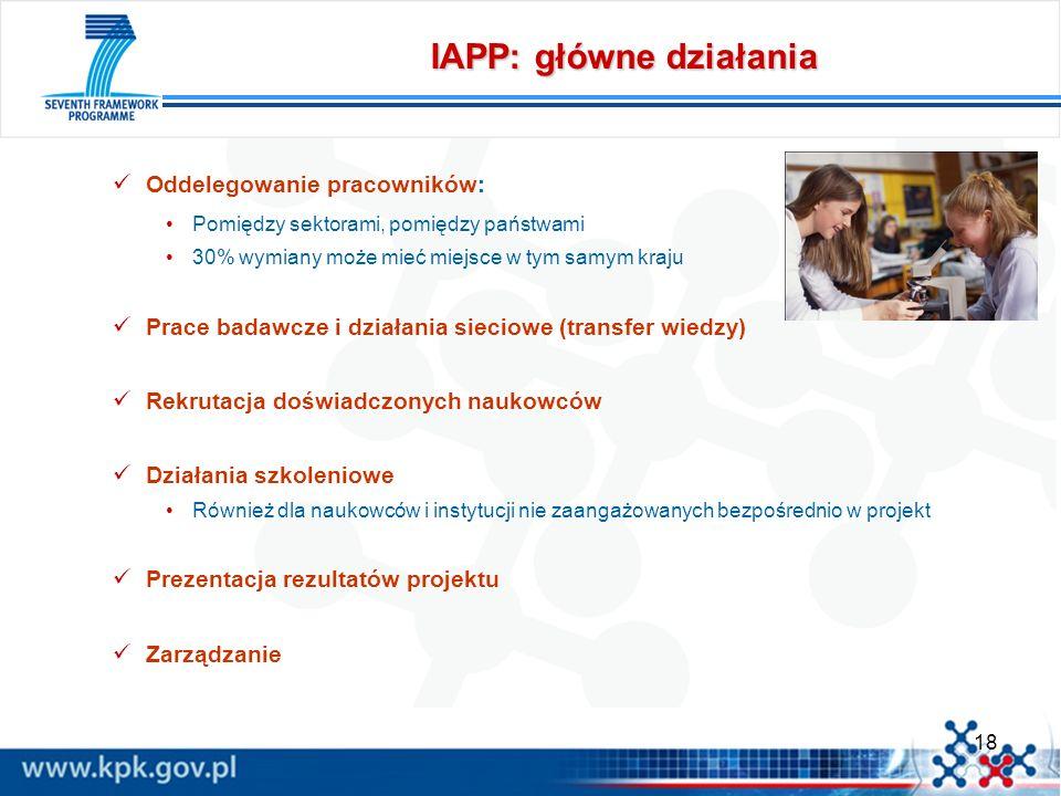 IAPP: główne działania