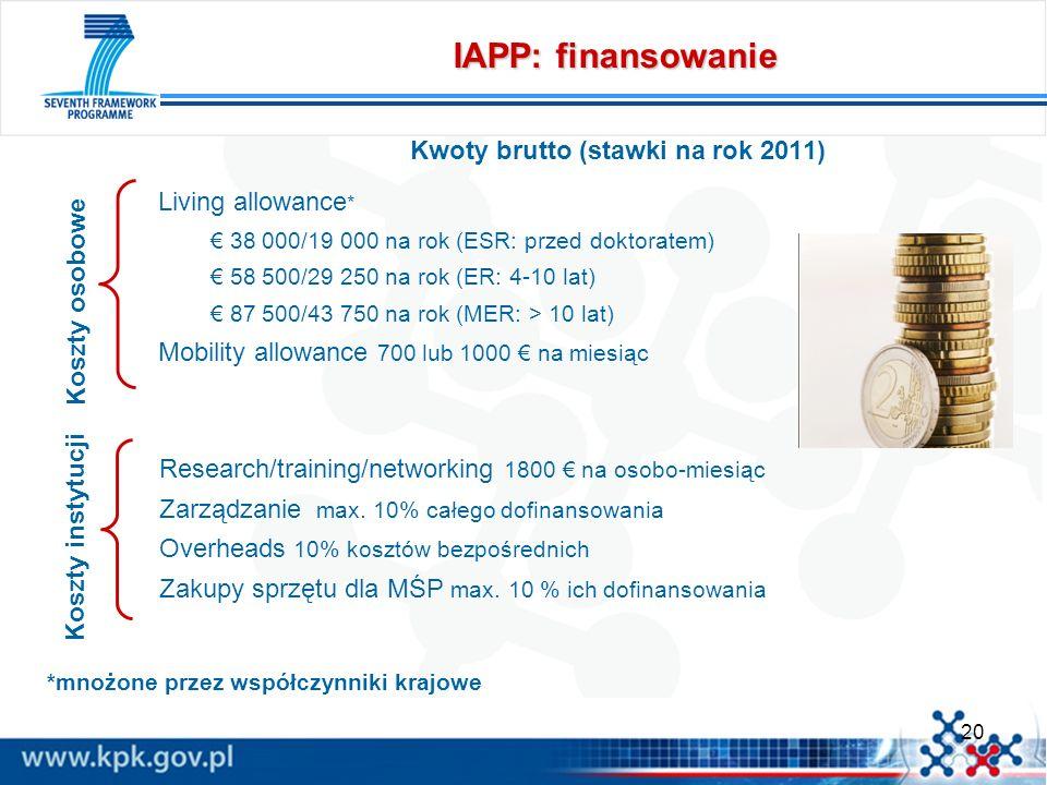 IAPP: finansowanie Kwoty brutto (stawki na rok 2011) Koszty osobowe