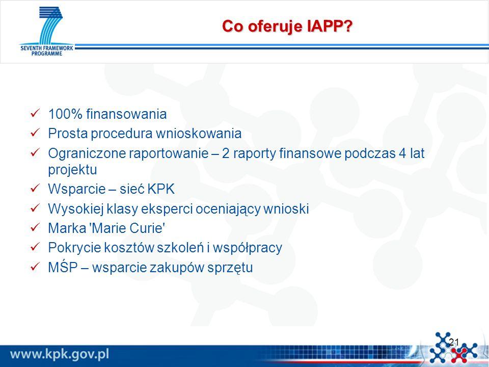 Co oferuje IAPP 100% finansowania Prosta procedura wnioskowania