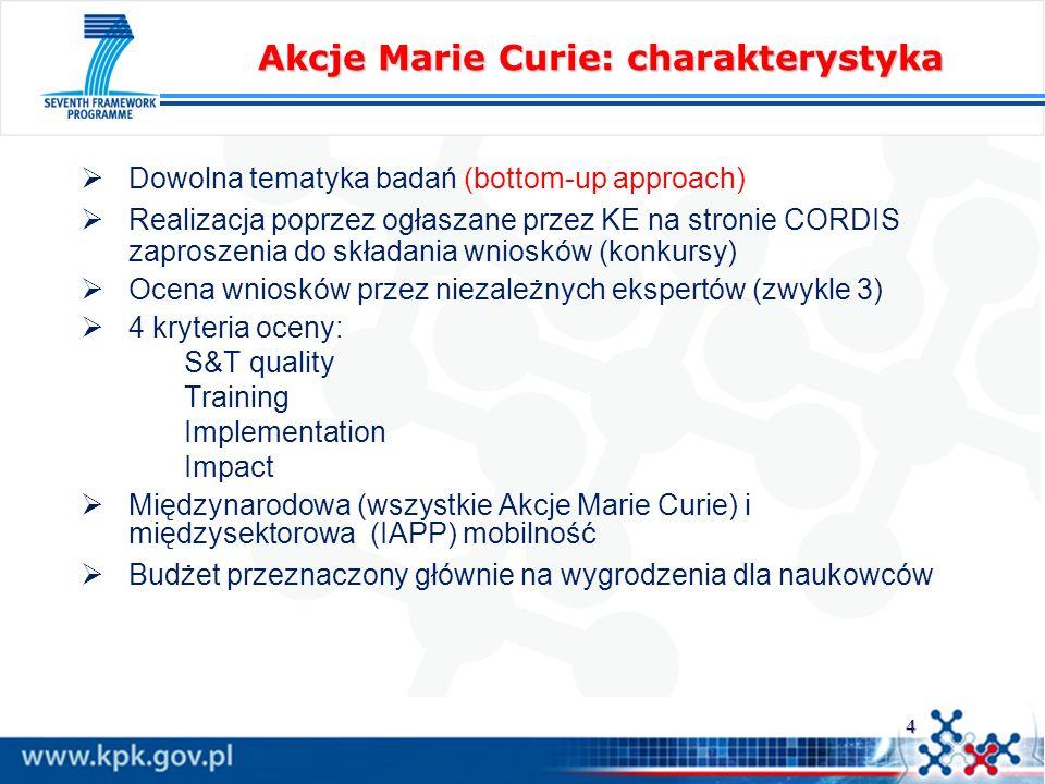 Akcje Marie Curie: charakterystyka