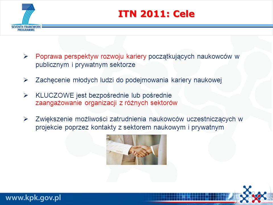 ITN 2011: Cele Poprawa perspektyw rozwoju kariery początkujących naukowców w publicznym i prywatnym sektorze.