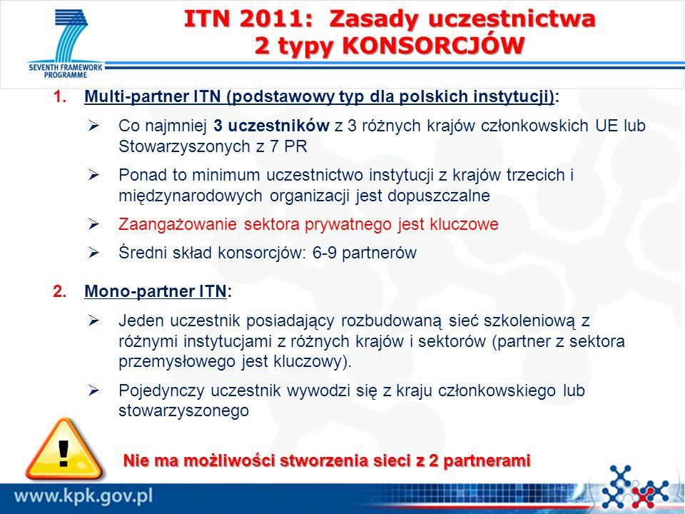 ITN 2011: Zasady uczestnictwa
