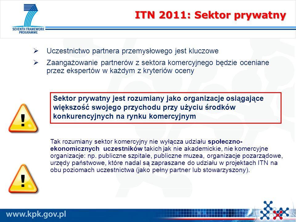 ITN 2011: Sektor prywatny Uczestnictwo partnera przemysłowego jest kluczowe.