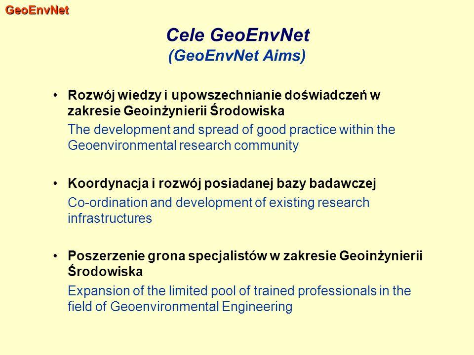 Cele GeoEnvNet (GeoEnvNet Aims)