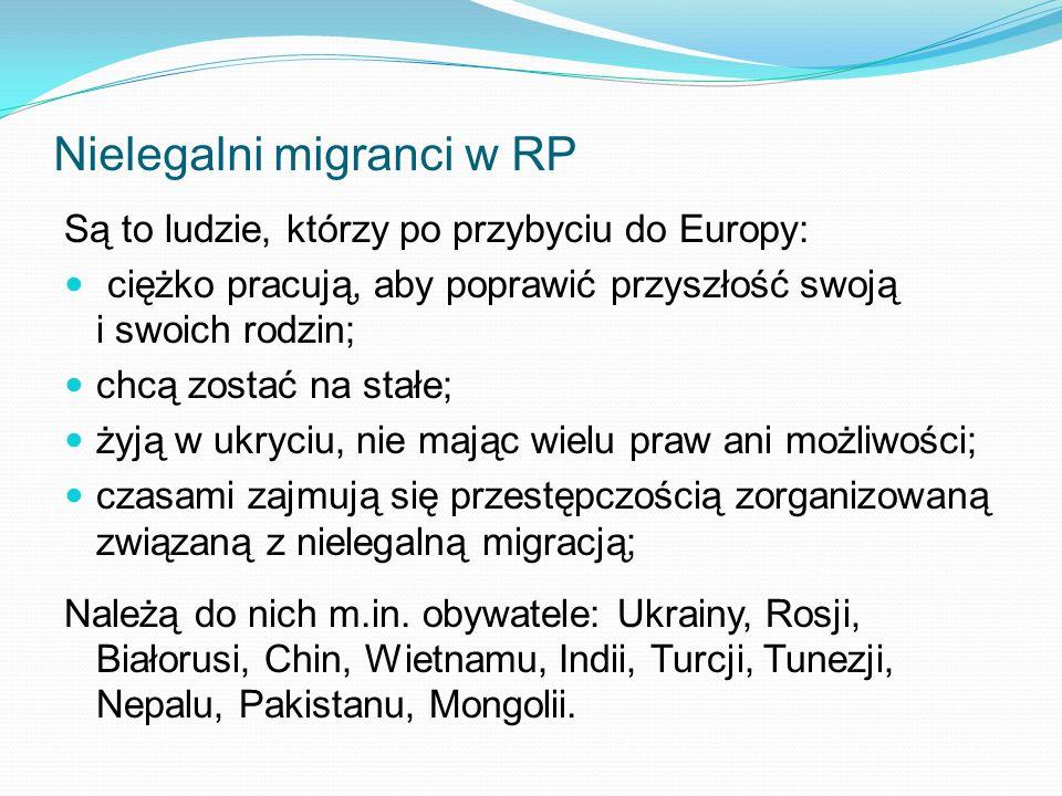 Nielegalni migranci w RP