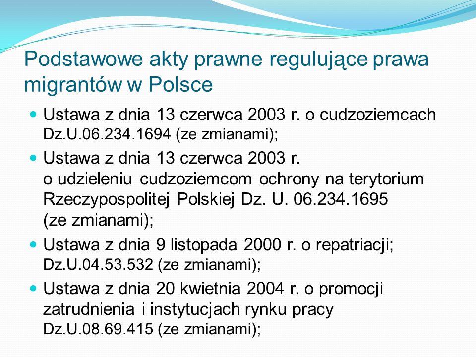 Podstawowe akty prawne regulujące prawa migrantów w Polsce