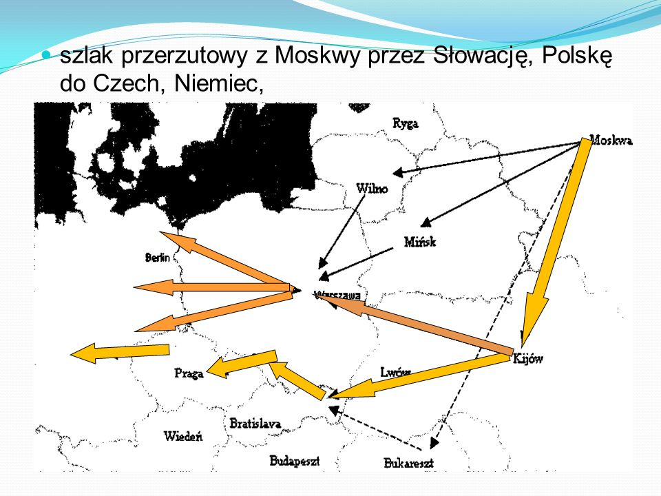 szlak przerzutowy z Moskwy przez Słowację, Polskę do Czech, Niemiec,