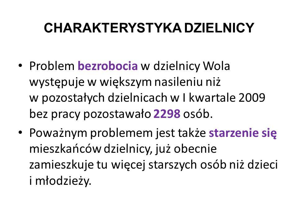 CHARAKTERYSTYKA DZIELNICY