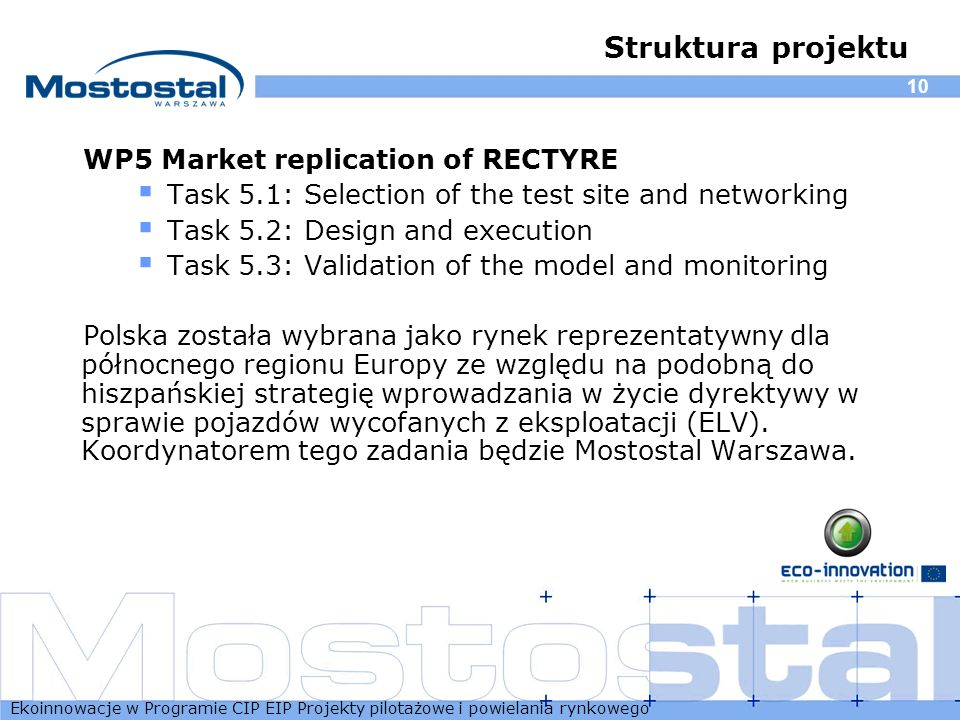 Struktura projektu WP5 Market replication of RECTYRE
