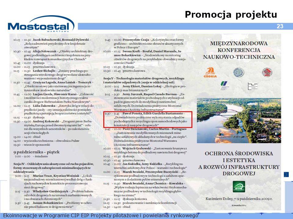 Promocja projektu