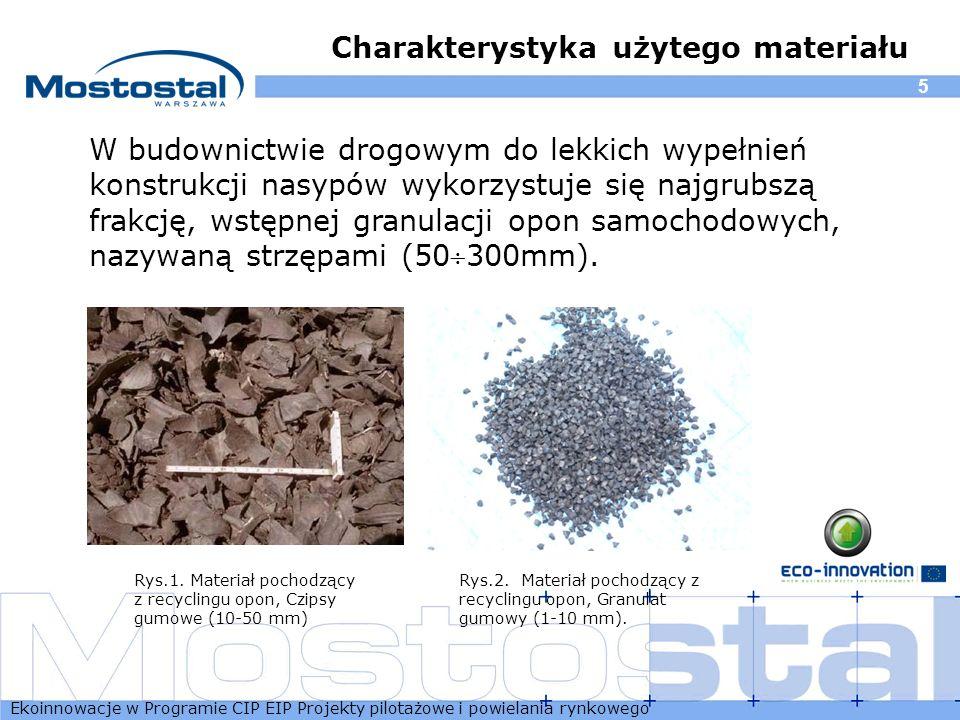 Charakterystyka użytego materiału