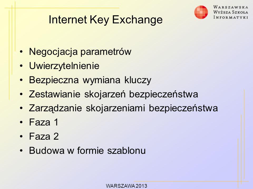 Internet Key Exchange Negocjacja parametrów Uwierzytelnienie