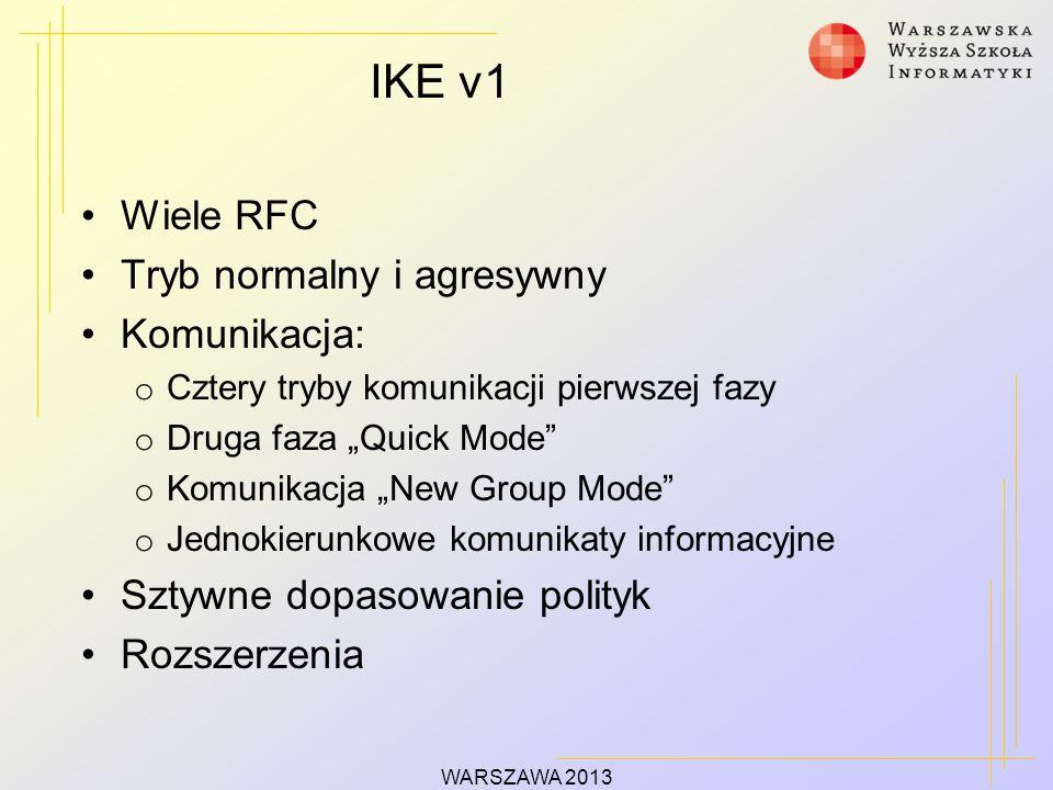 IKE v1 Wiele RFC Tryb normalny i agresywny Komunikacja:
