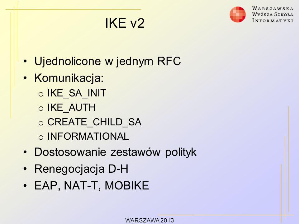 IKE v2 Ujednolicone w jednym RFC Komunikacja: