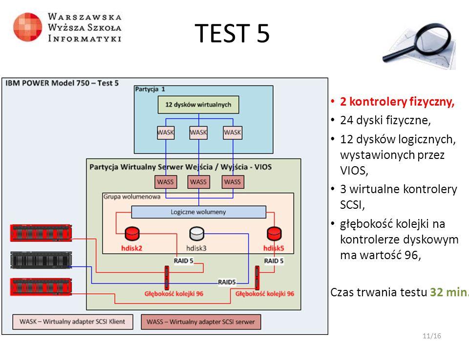 TEST 5 2 kontrolery fizyczny, 24 dyski fizyczne,