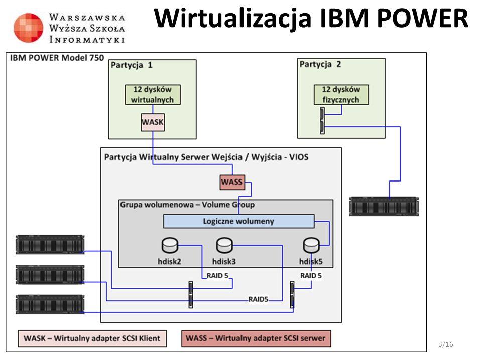 Wirtualizacja IBM POWER