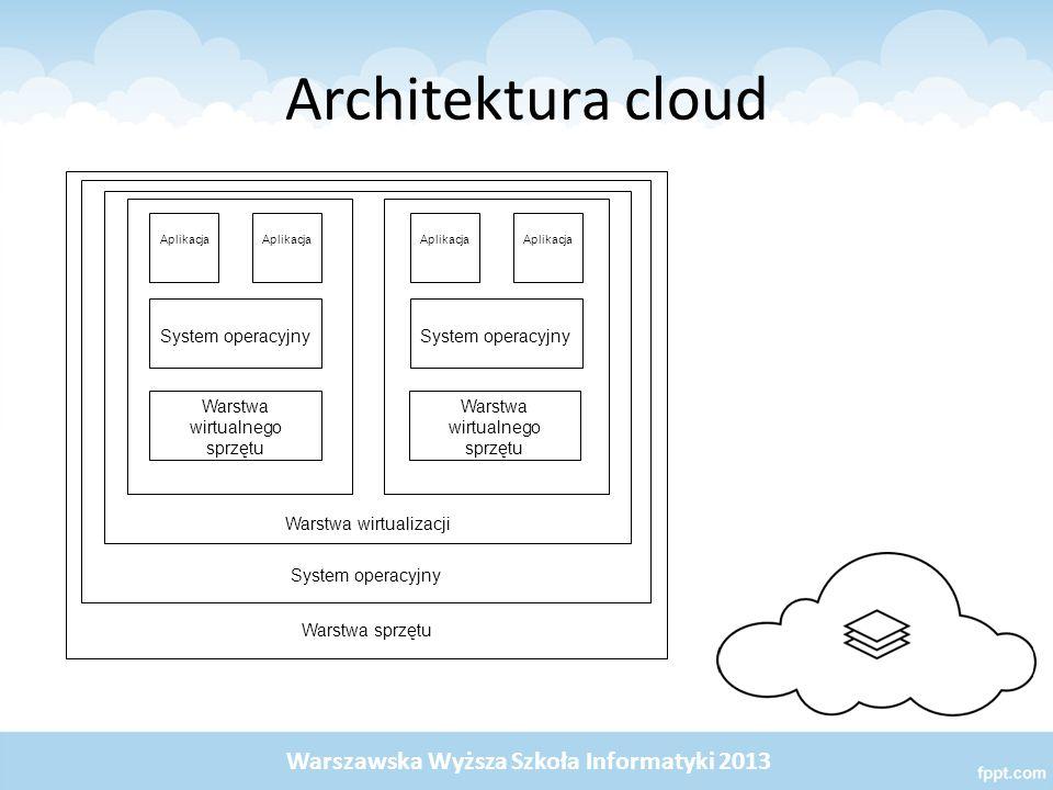 Architektura cloud Warszawska Wyższa Szkoła Informatyki 2013
