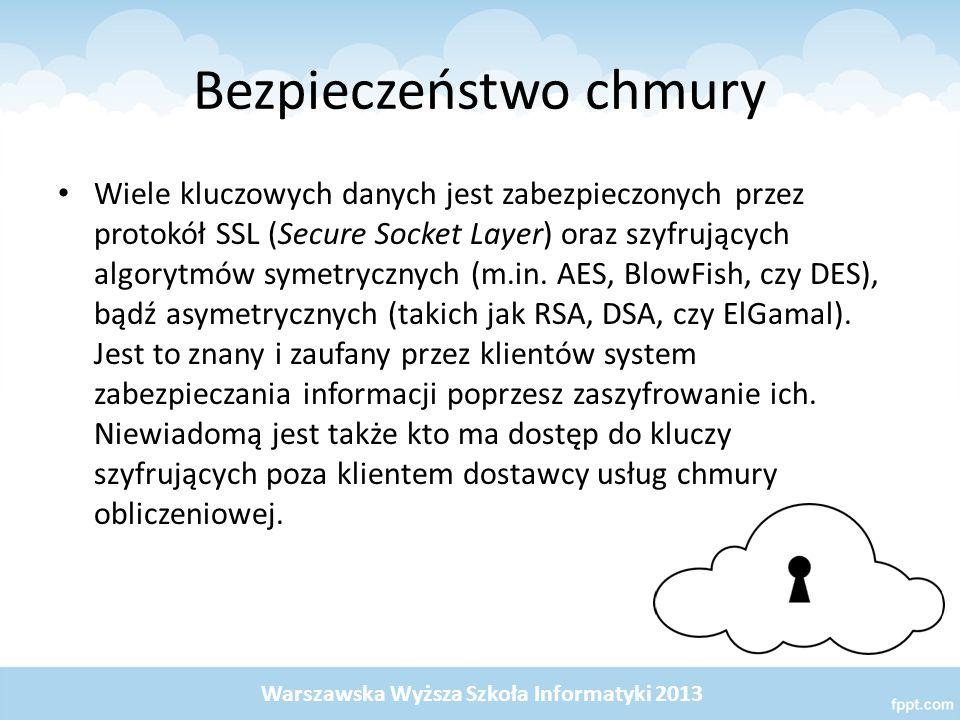 Bezpieczeństwo chmury