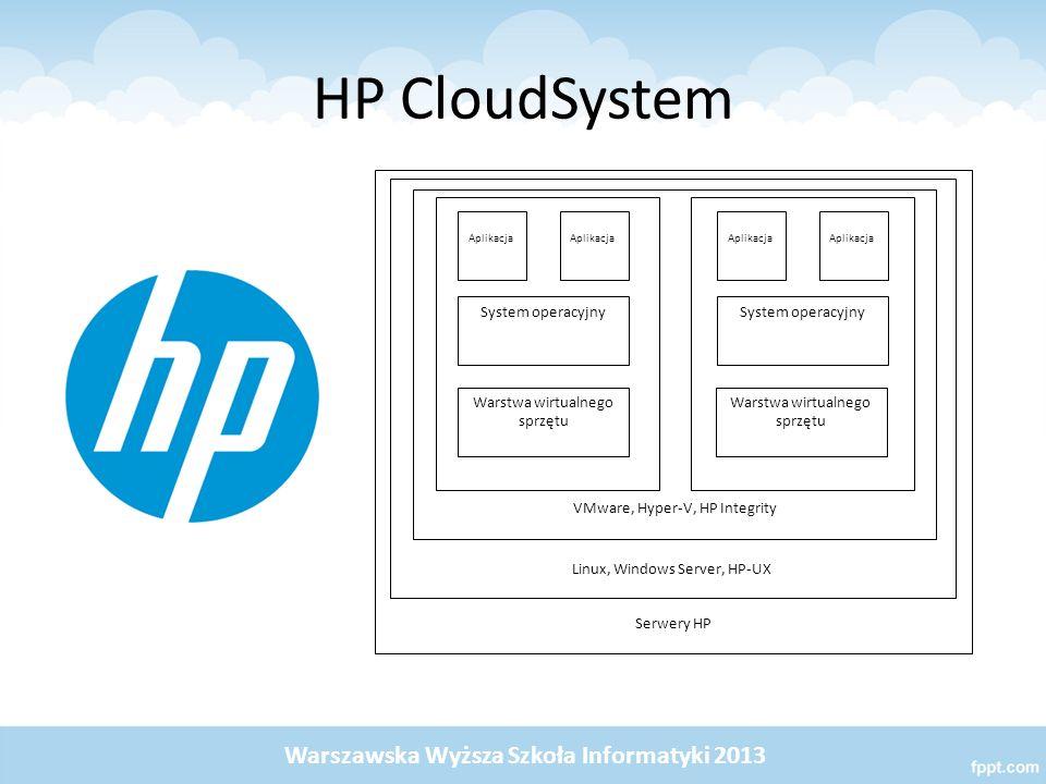 HP CloudSystem Warszawska Wyższa Szkoła Informatyki 2013