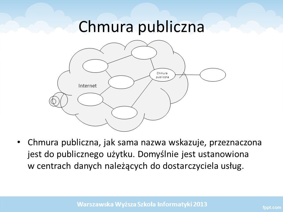 Chmura publiczna Internet. Chmura publiczna.