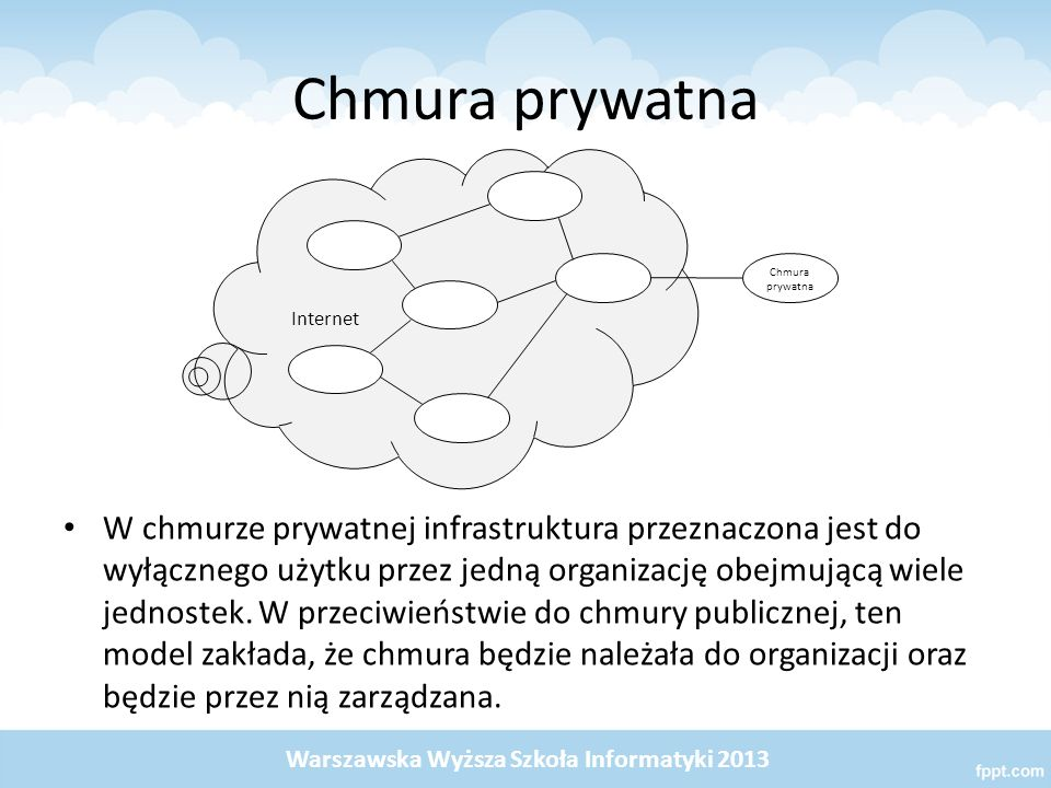 Chmura prywatna Internet. Chmura prywatna.