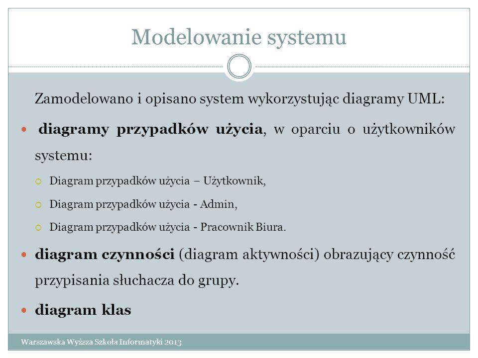 Modelowanie systemu Zamodelowano i opisano system wykorzystując diagramy UML: diagramy przypadków użycia, w oparciu o użytkowników systemu: