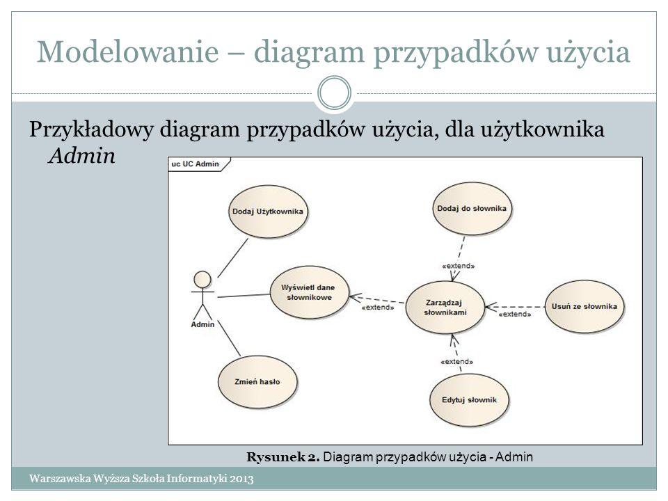 Modelowanie – diagram przypadków użycia