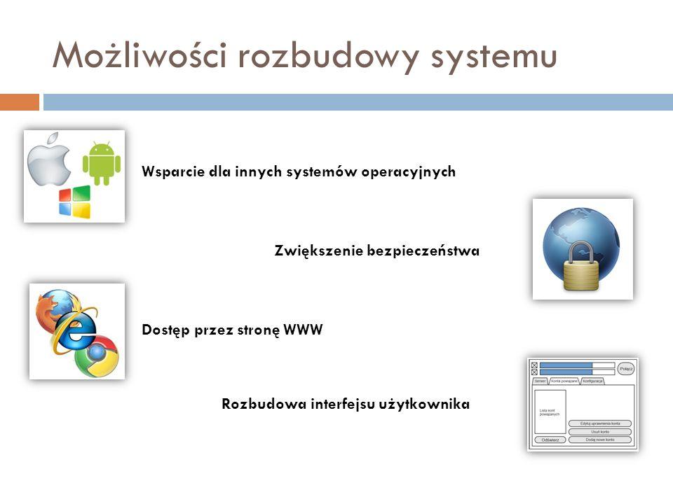 Możliwości rozbudowy systemu