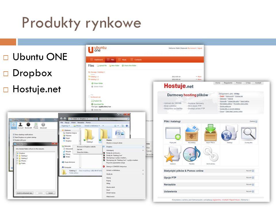 Produkty rynkowe Ubuntu ONE Dropbox Hostuje.net