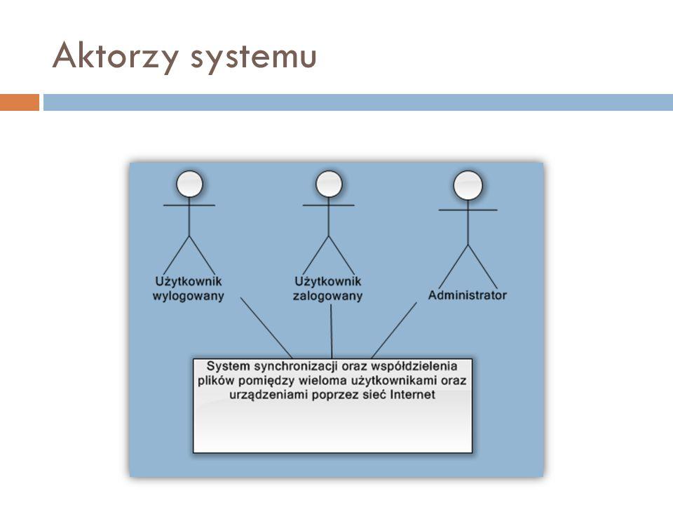 Aktorzy systemu