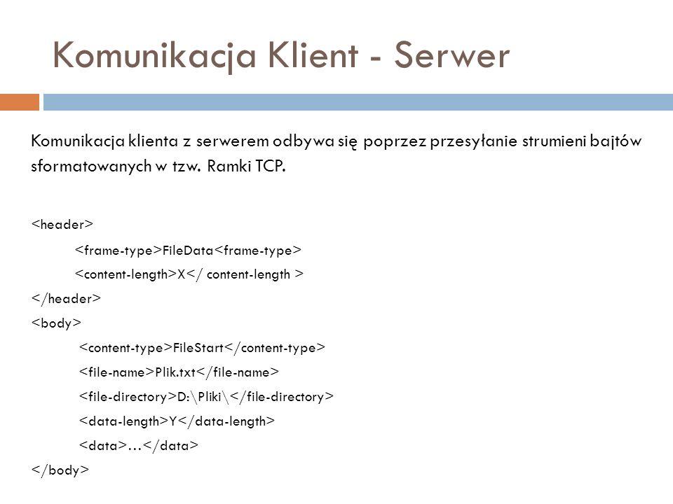 Komunikacja Klient - Serwer