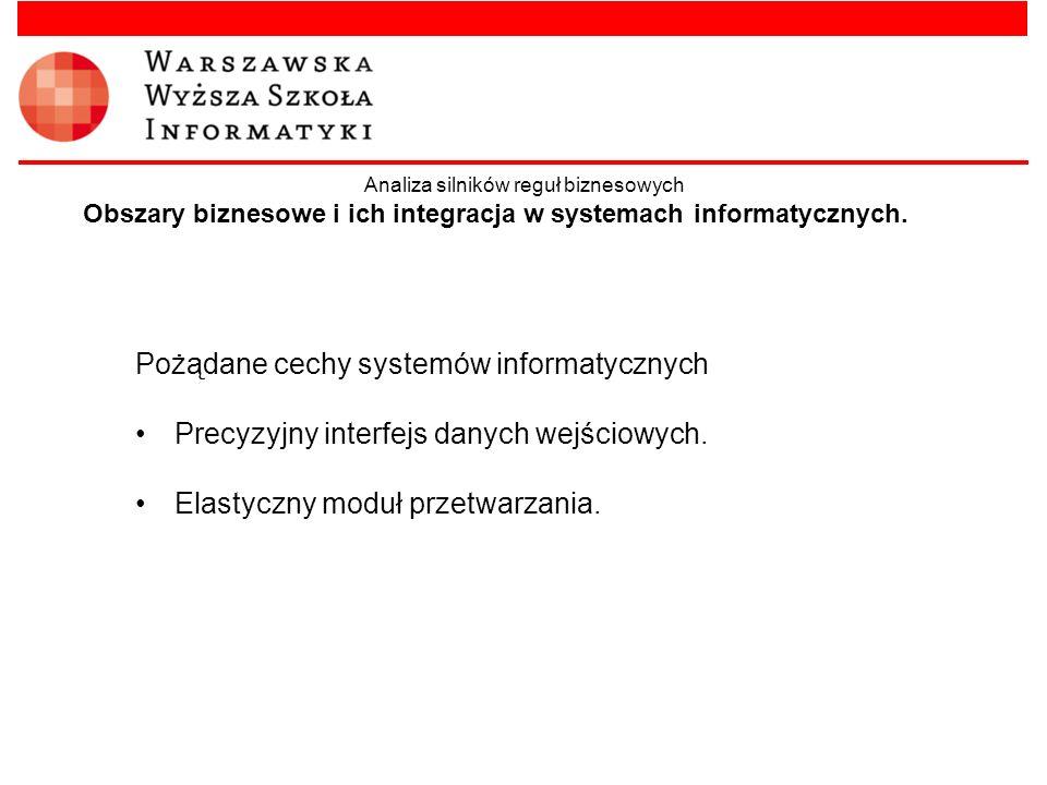 Obszary biznesowe i ich integracja w systemach informatycznych.
