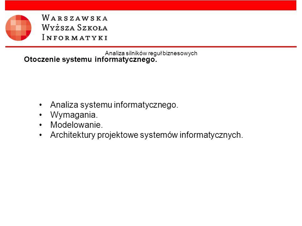 Otoczenie systemu informatycznego.