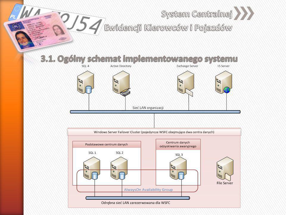 3.1. Ogólny schemat implementowanego systemu