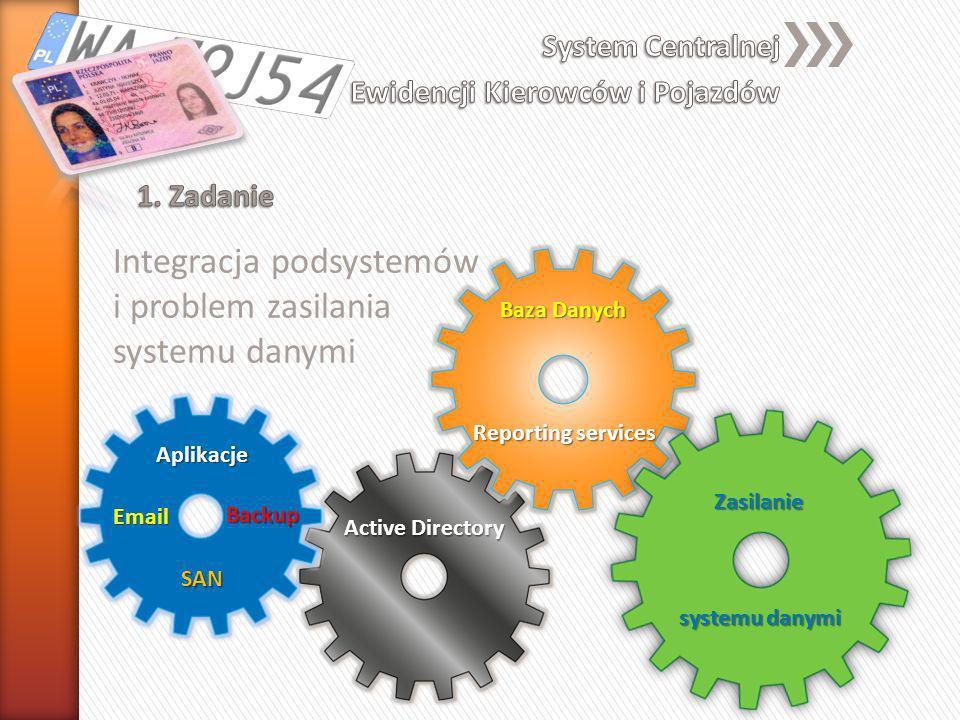 System Centralnej Ewidencji Kierowców i Pojazdów