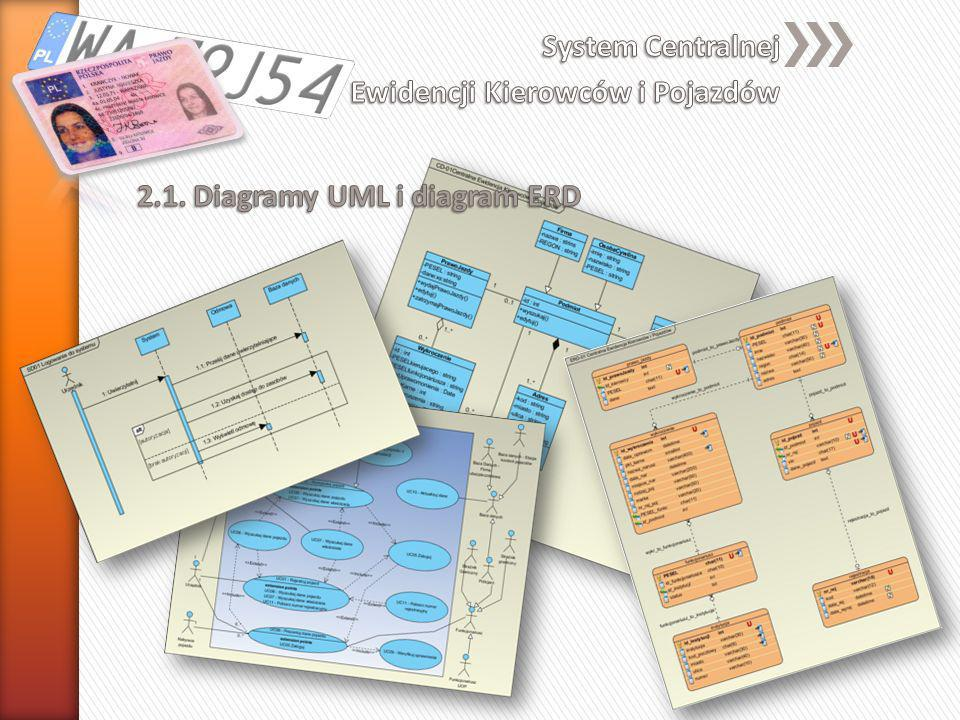 2.1. Diagramy UML i diagram ERD
