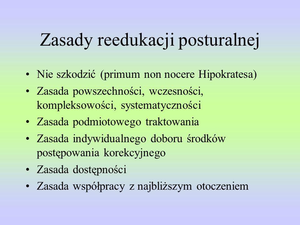 Zasady reedukacji posturalnej