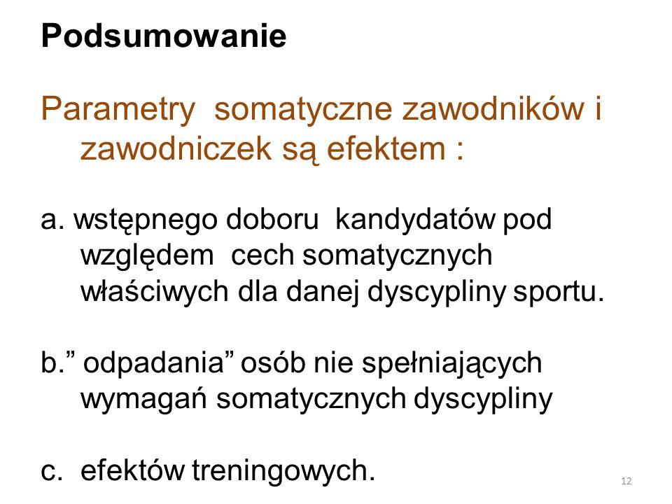 Podsumowanie Parametry somatyczne zawodników i