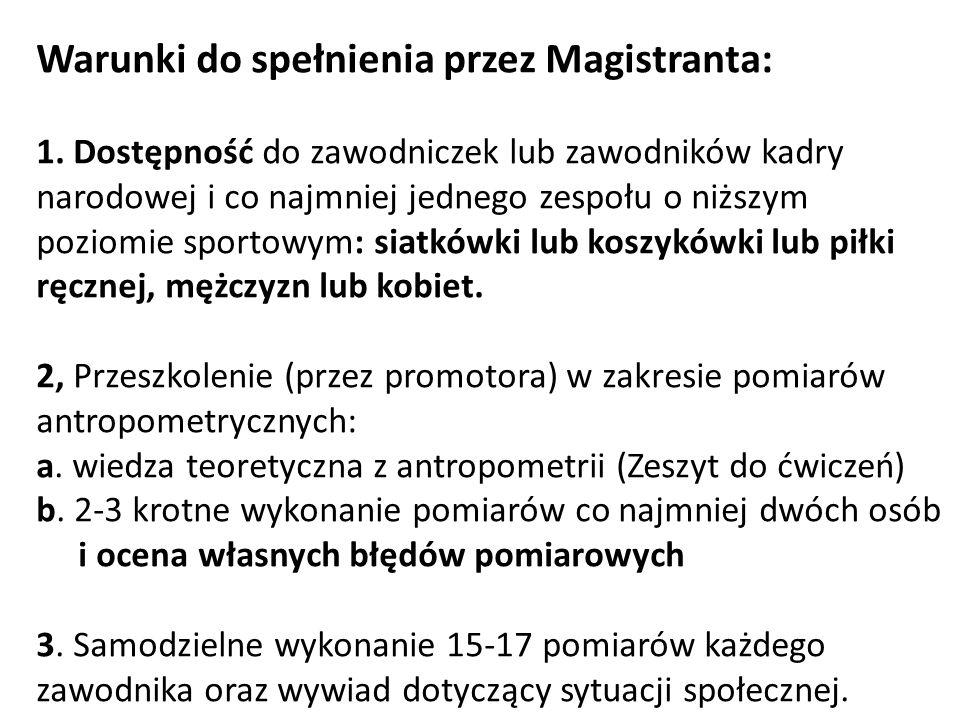 Warunki do spełnienia przez Magistranta: