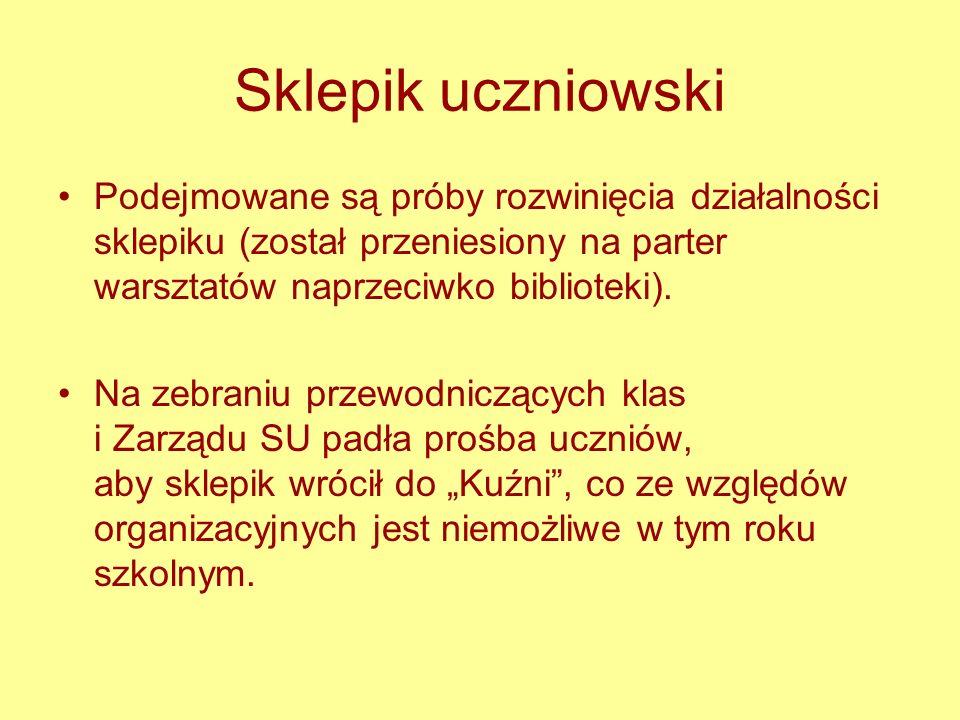 Sklepik uczniowski Podejmowane są próby rozwinięcia działalności sklepiku (został przeniesiony na parter warsztatów naprzeciwko biblioteki).