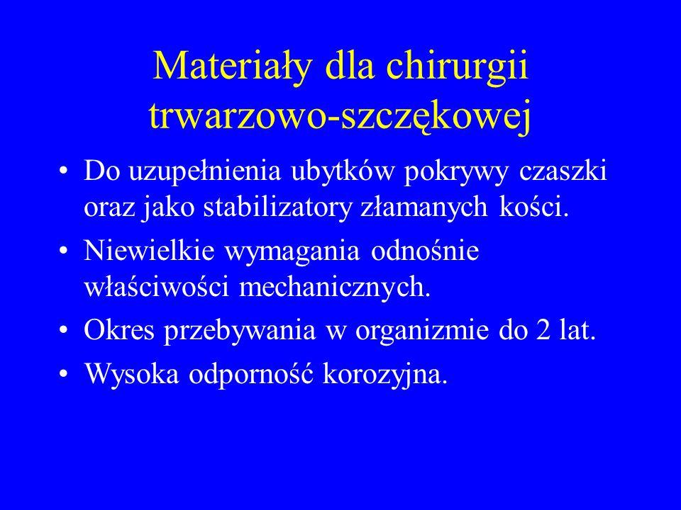 Materiały dla chirurgii trwarzowo-szczękowej