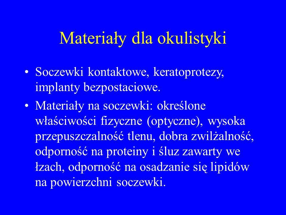 Materiały dla okulistyki