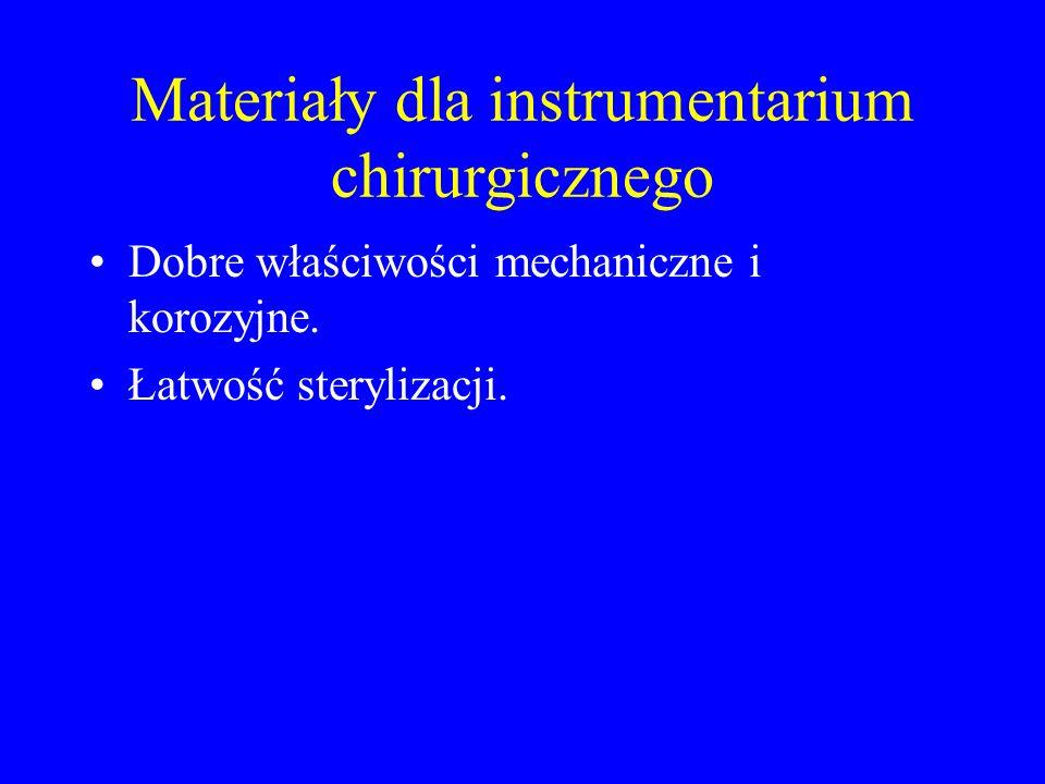 Materiały dla instrumentarium chirurgicznego