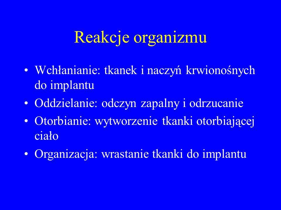 Reakcje organizmu Wchłanianie: tkanek i naczyń krwionośnych do implantu. Oddzielanie: odczyn zapalny i odrzucanie.