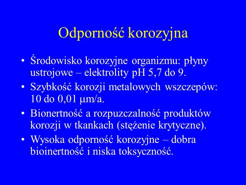 Odporność korozyjna Środowisko korozyjne organizmu: płyny ustrojowe – elektrolity pH 5,7 do 9.
