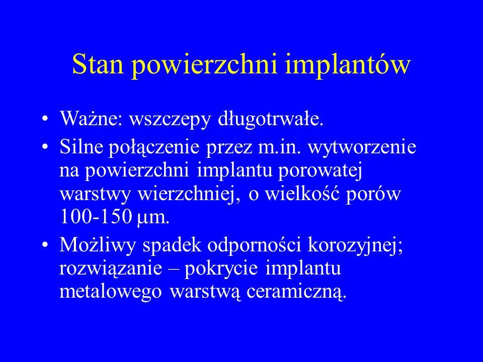 Stan powierzchni implantów