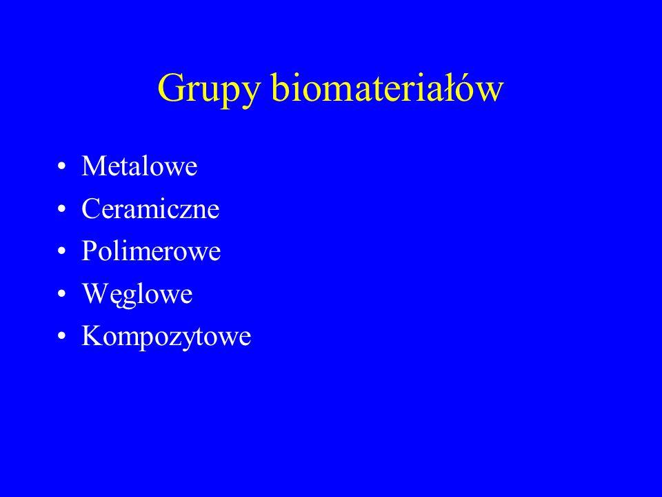 Grupy biomateriałów Metalowe Ceramiczne Polimerowe Węglowe Kompozytowe