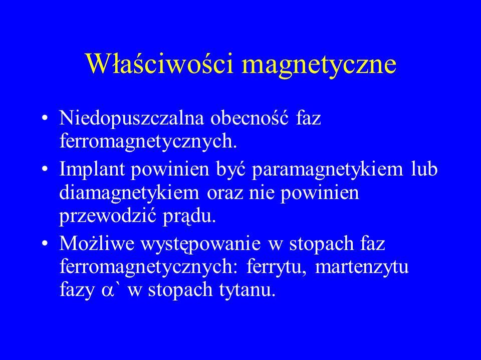 Właściwości magnetyczne