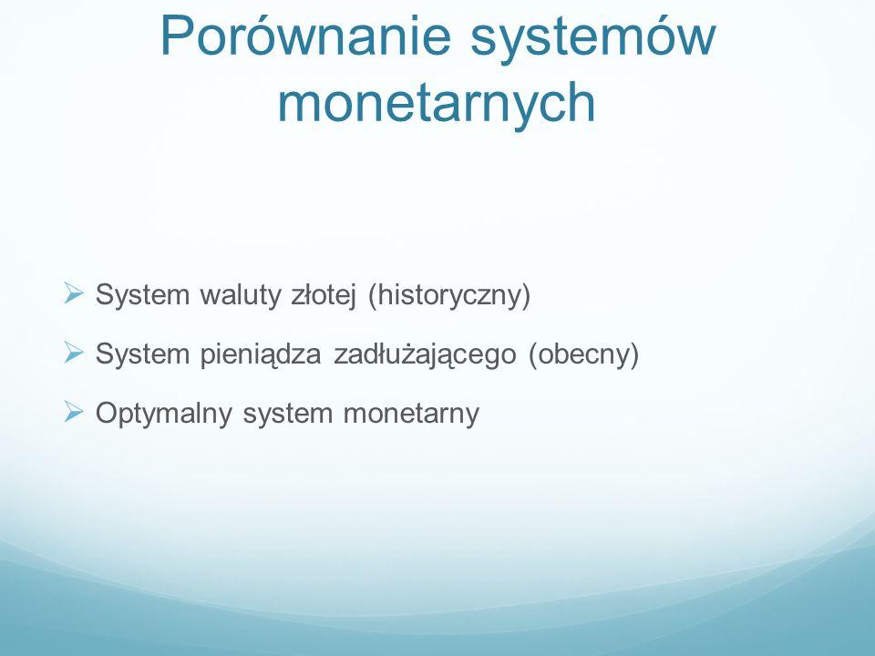 Porównanie systemów monetarnych