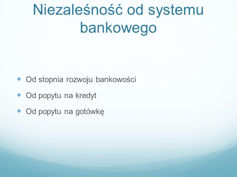 Niezaleśność od systemu bankowego